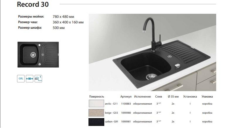 Характеристика и описание мойки для кухни ALVEUS R&R Рекорд 30 (1090981)