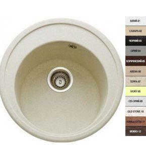 Гранитные мойки для кухни, купить мойку Argo TONDO 510х200
