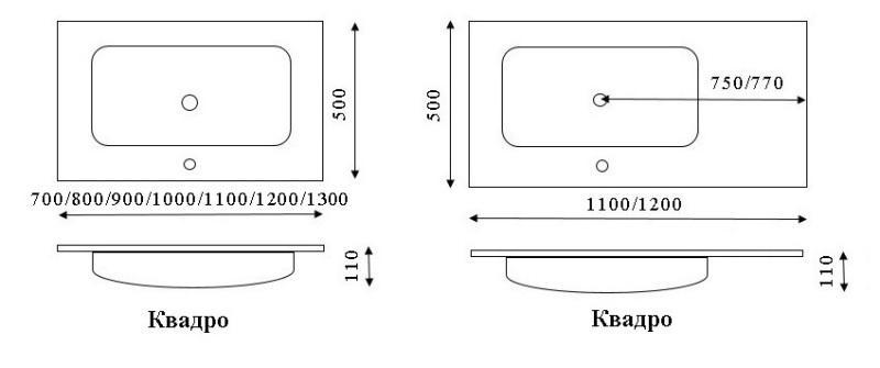Габаритные размеры (минимальные и максимальные): кронштейна Марсан для ванной